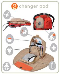 PacaPod-changing-bags